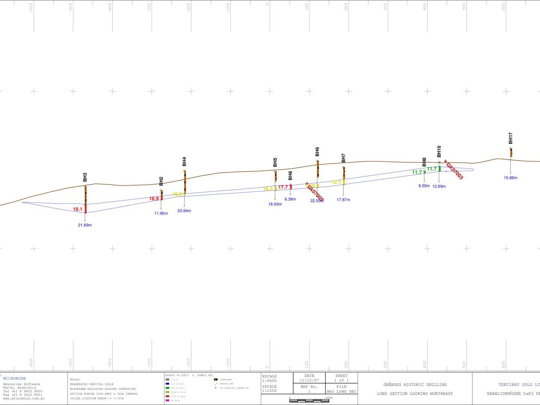 Storuman - Example Long Section