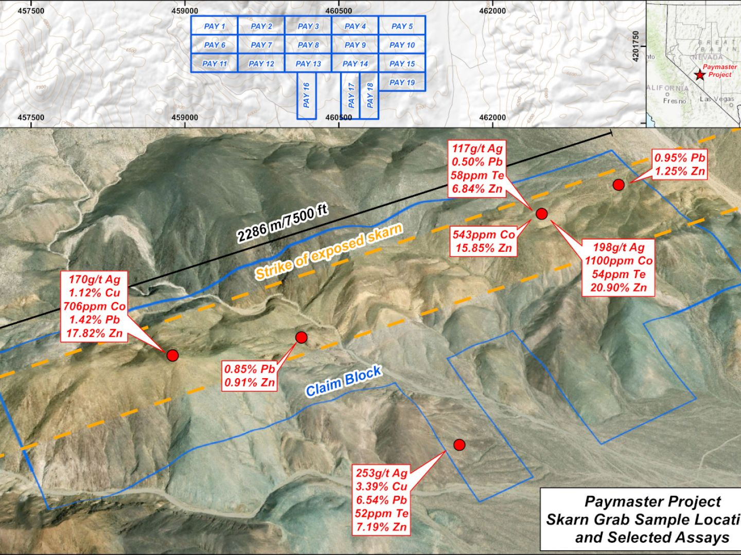 Paymaster - Project Plan